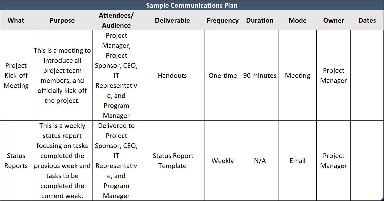 008 Impressive Project Communication Plan Template Highest Quality  Pmbok Pdf Excel FreeFull