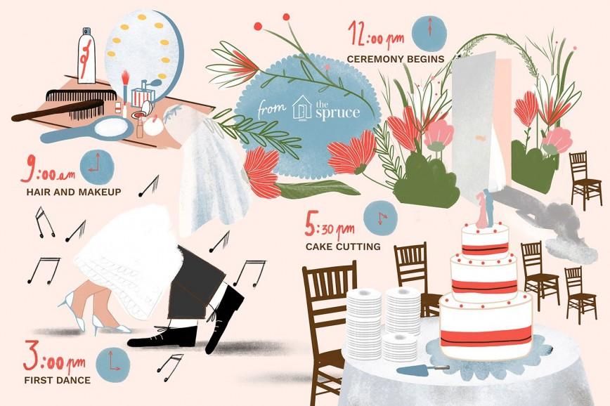 008 Impressive Wedding Timeline Template Free High Def  Day Excel Program868