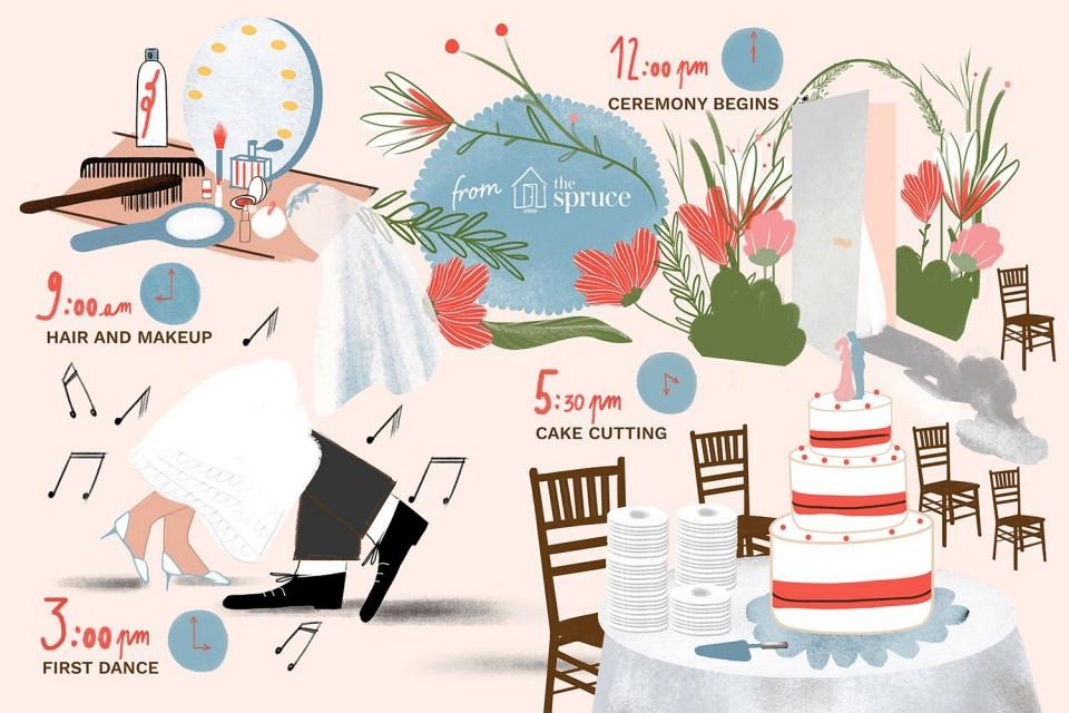 008 Impressive Wedding Timeline Template Free High Def  Day Excel Program960