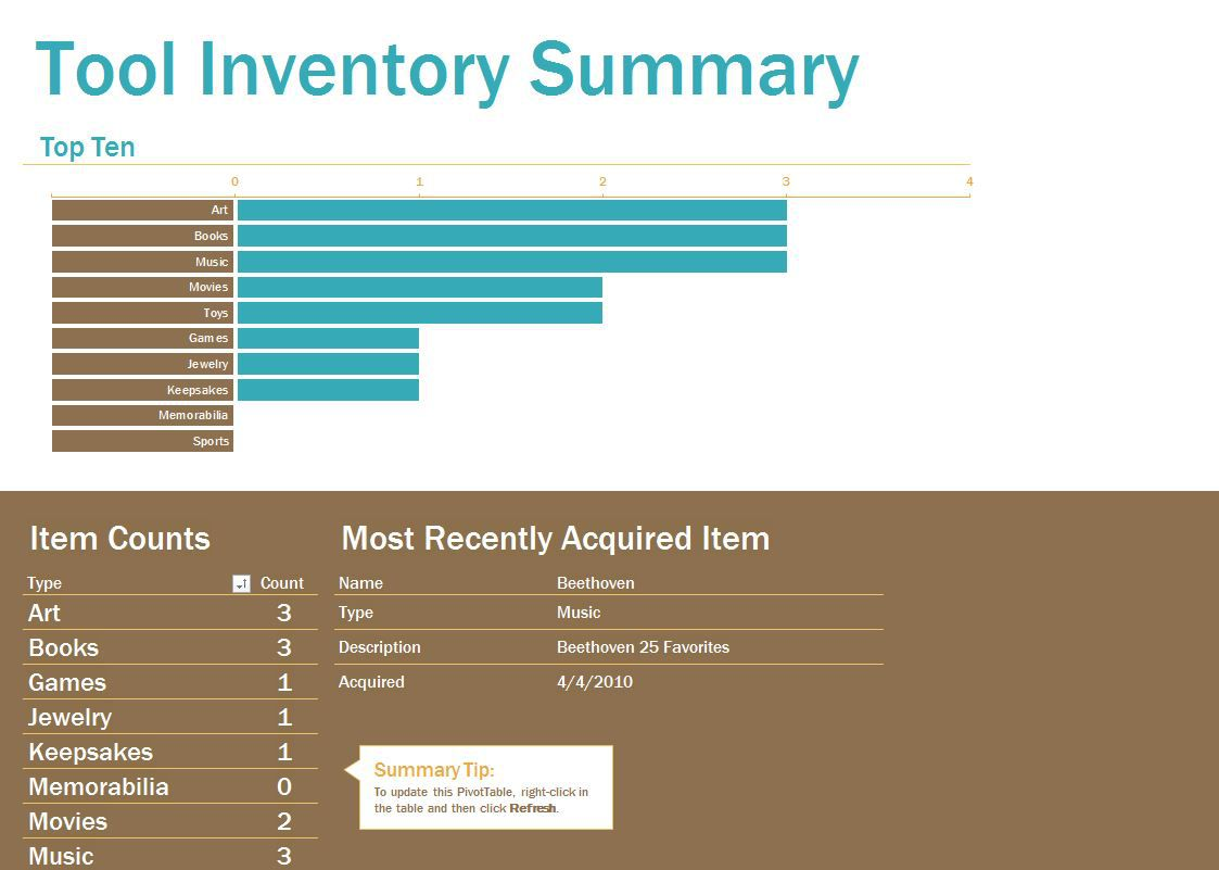 008 Incredible Free Tool Inventory Spreadsheet Template Design Full