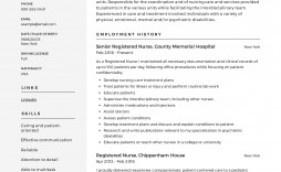 008 Incredible Nurse Resume Template Word Picture  Cv Free Download Rn