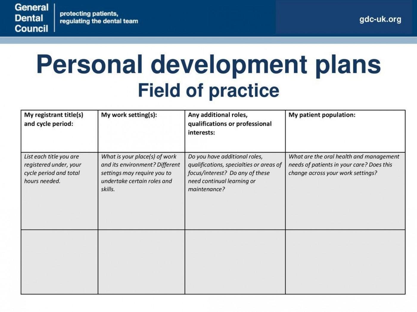 008 Incredible Personal Development Plan Template Gdc Inspiration  Free1400