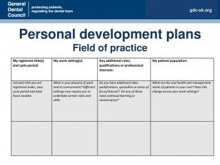 008 Incredible Personal Development Plan Template Gdc Inspiration  Free320