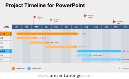 008 Incredible Project Timeline Template Powerpoint Highest Quality  M Ppt Free Download