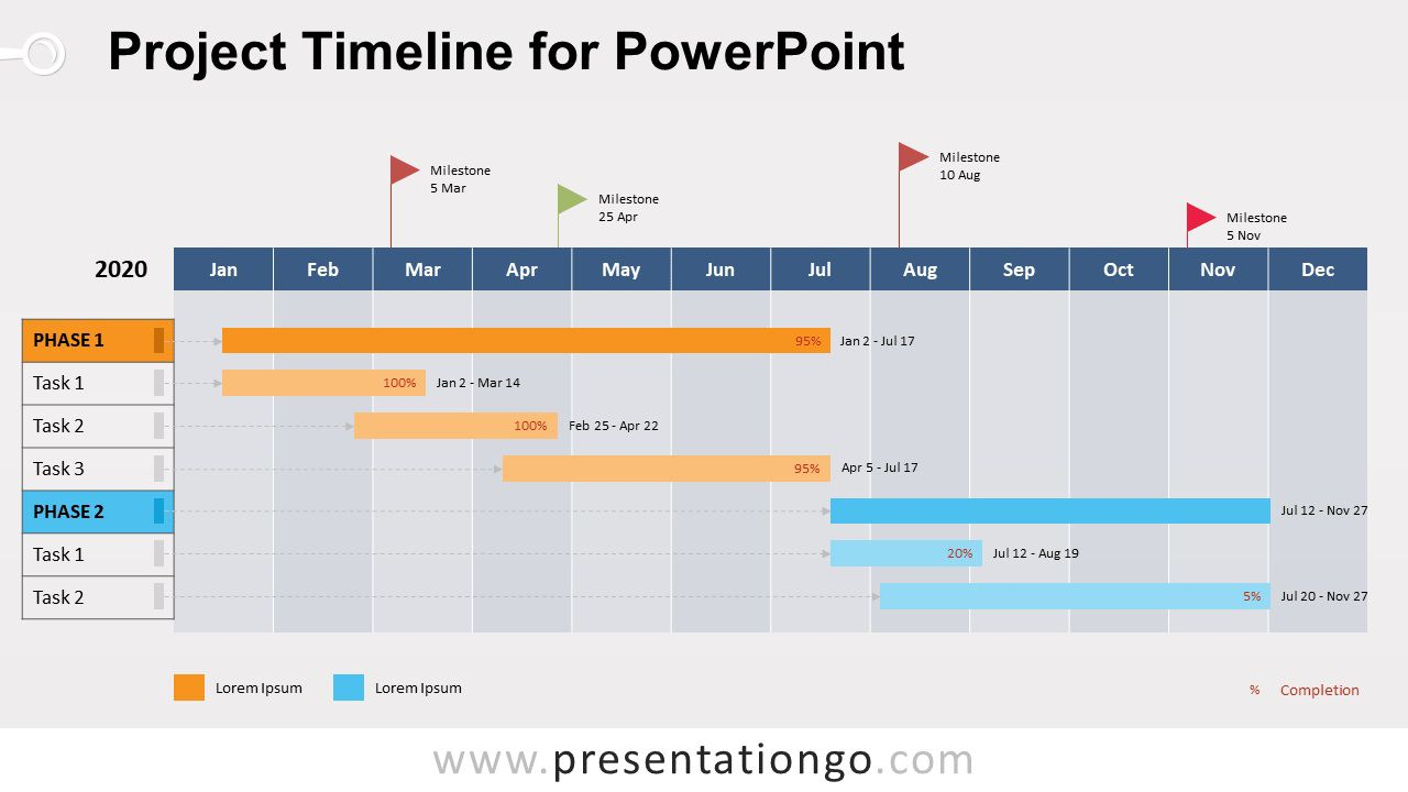 008 Incredible Project Timeline Template Powerpoint Highest Quality  M Ppt Free DownloadFull