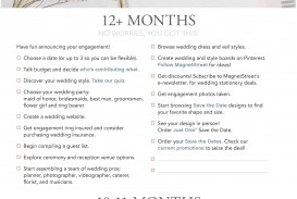 008 Incredible Wedding Timeline For Guest Template Free Highest Clarity  Download