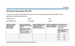 008 Marvelou Employee Improvement Plan Template Picture  Work Performance Example