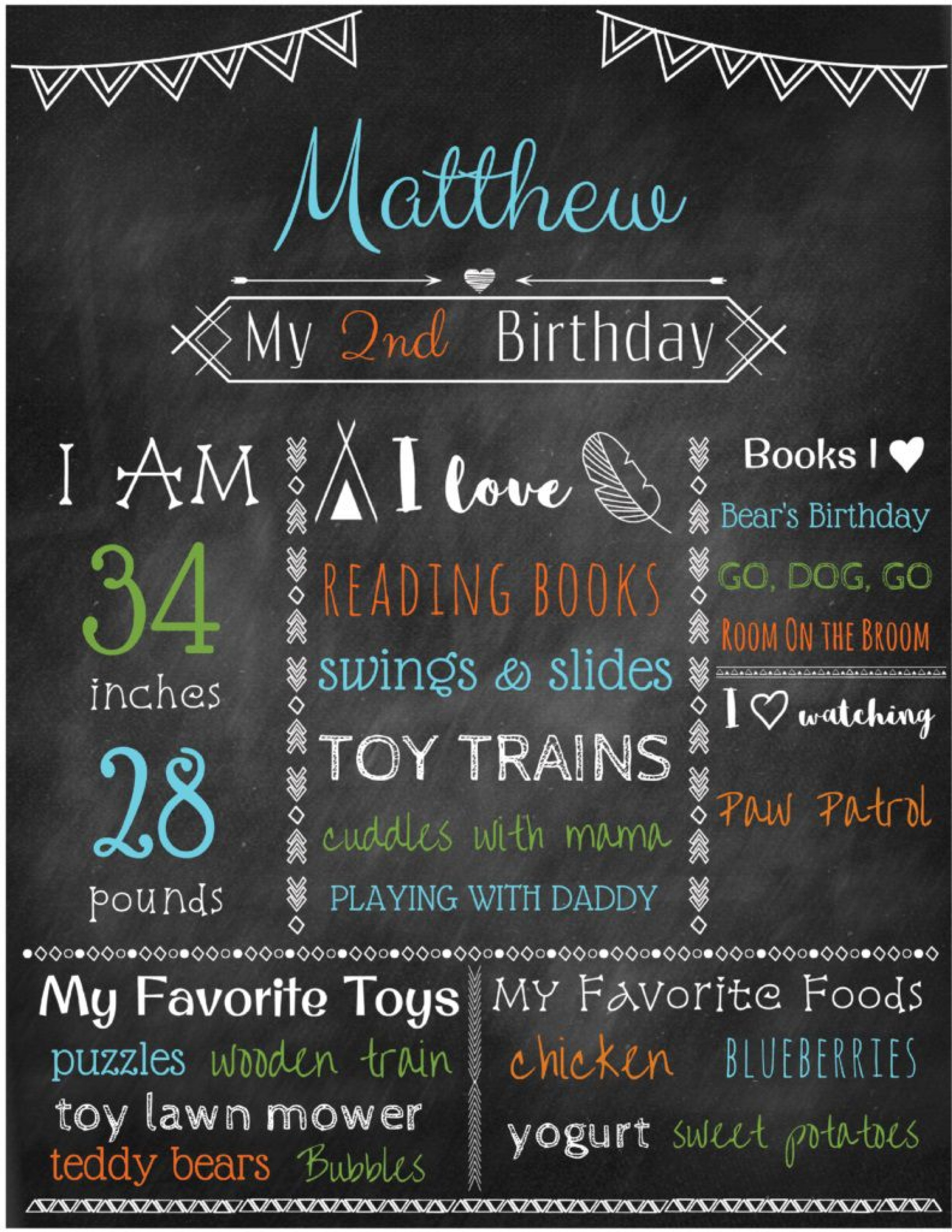 008 Marvelou Free Birthday Chalkboard Template High Definition  First Printable Baby1920