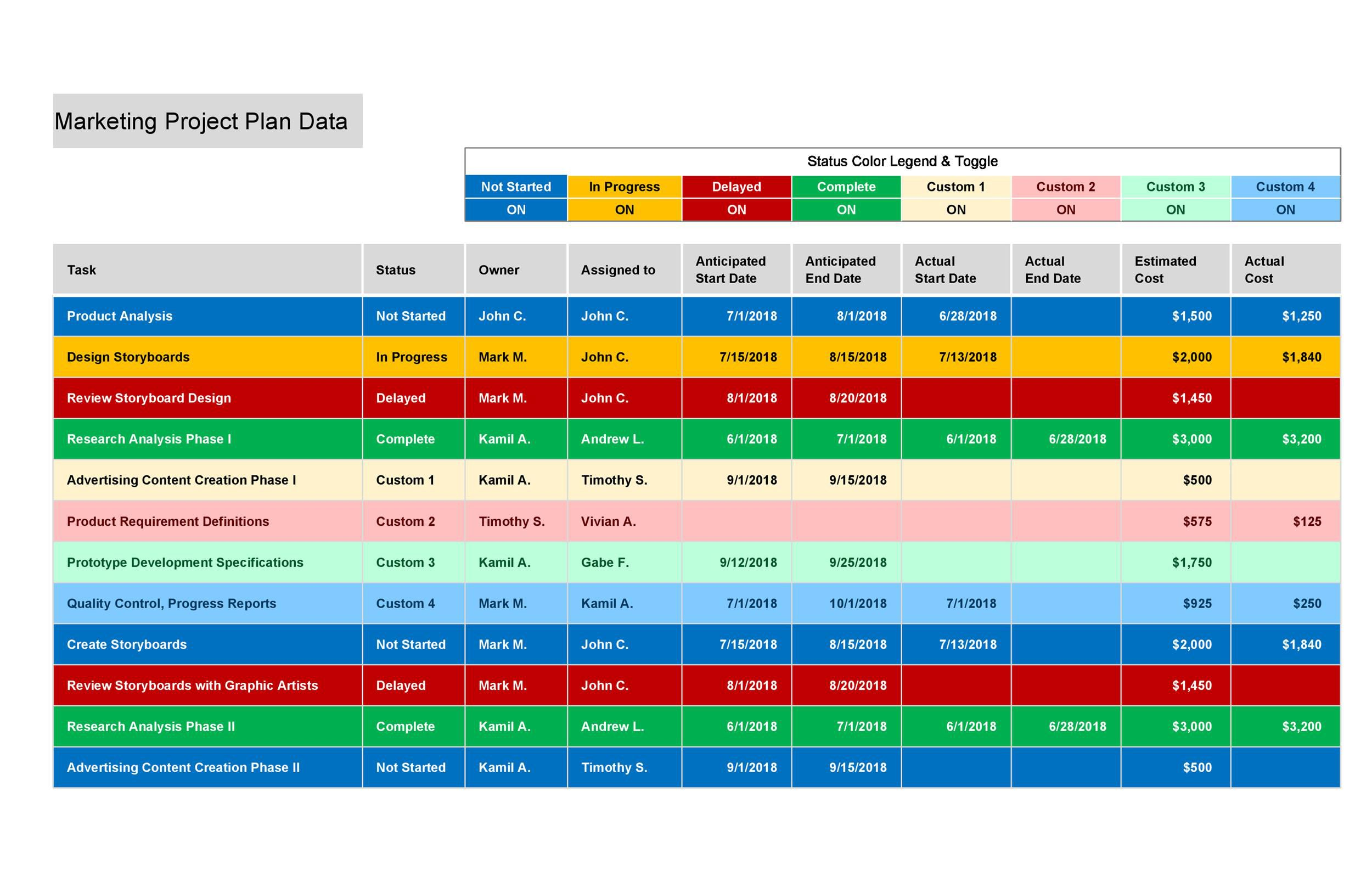 008 Marvelou Multiple Project Tracking Template Xl Concept  Spreadsheet ExcelFull