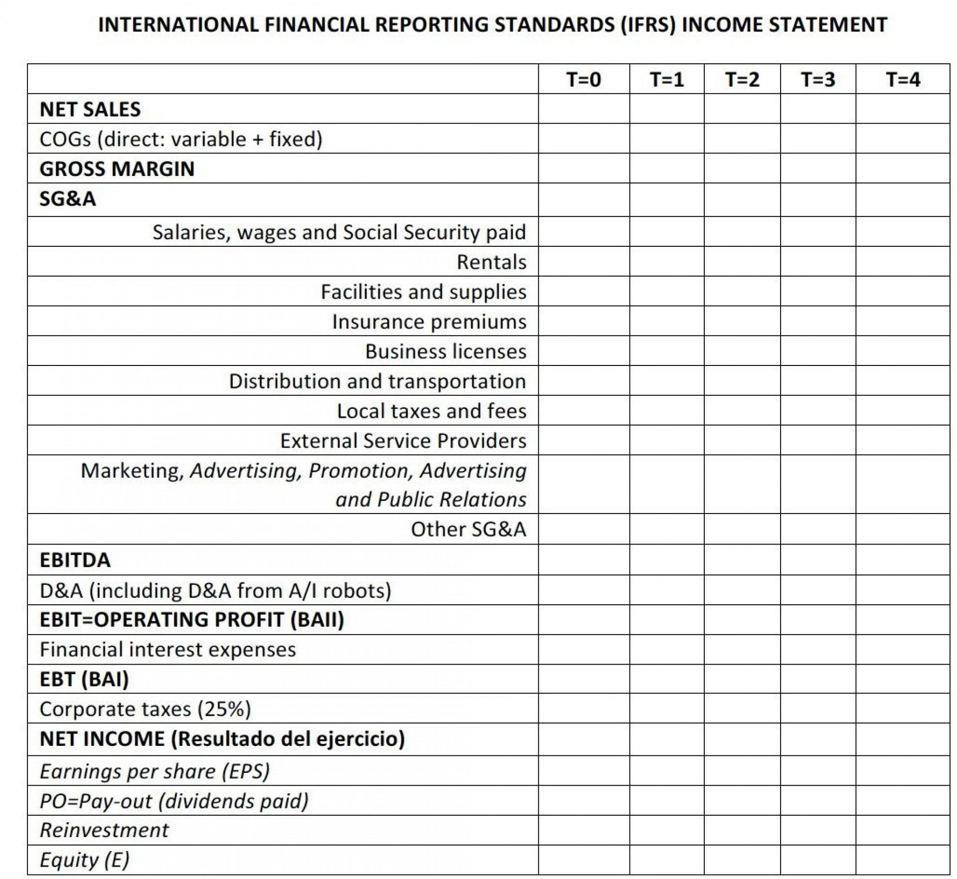 008 Marvelou Profit And Los Template Sample  Statement Form For Small Busines Pdf Free1920