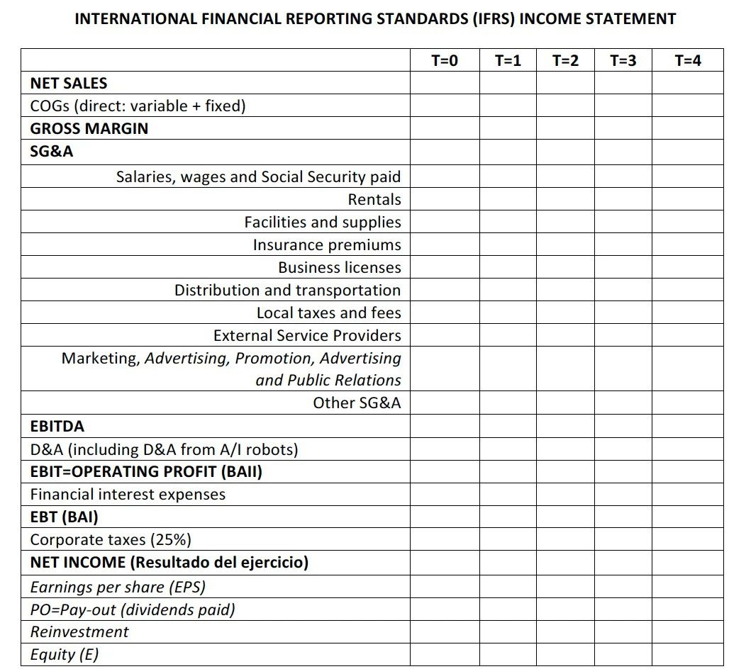 008 Marvelou Profit And Los Template Sample  Statement Form For Small Busines Pdf FreeFull