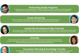 008 Outstanding Employee Development Plan Example  Workforce Personal Career