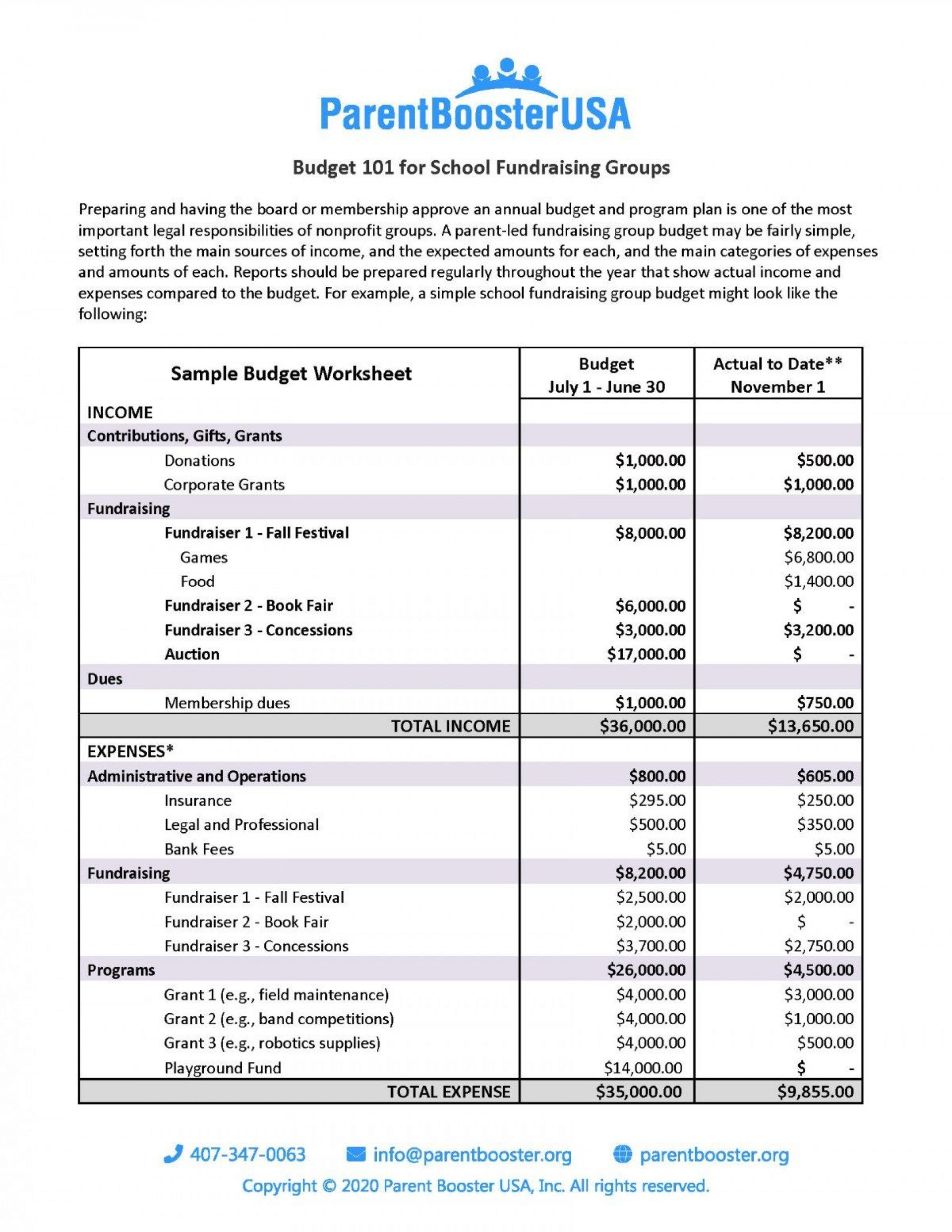 008 Outstanding Sample Line Item Budget Template Concept 1920
