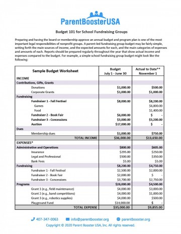 008 Outstanding Sample Line Item Budget Template Concept 360
