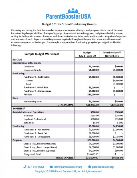 008 Outstanding Sample Line Item Budget Template Concept 480