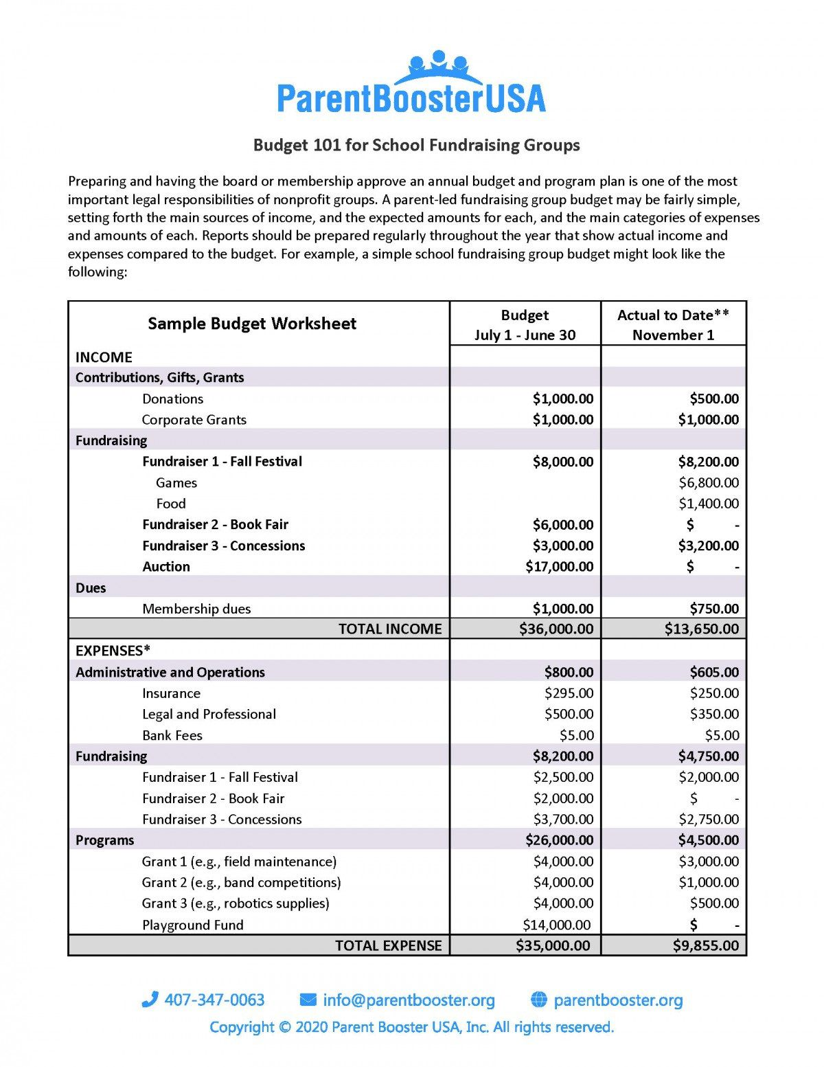 008 Outstanding Sample Line Item Budget Template Concept Full