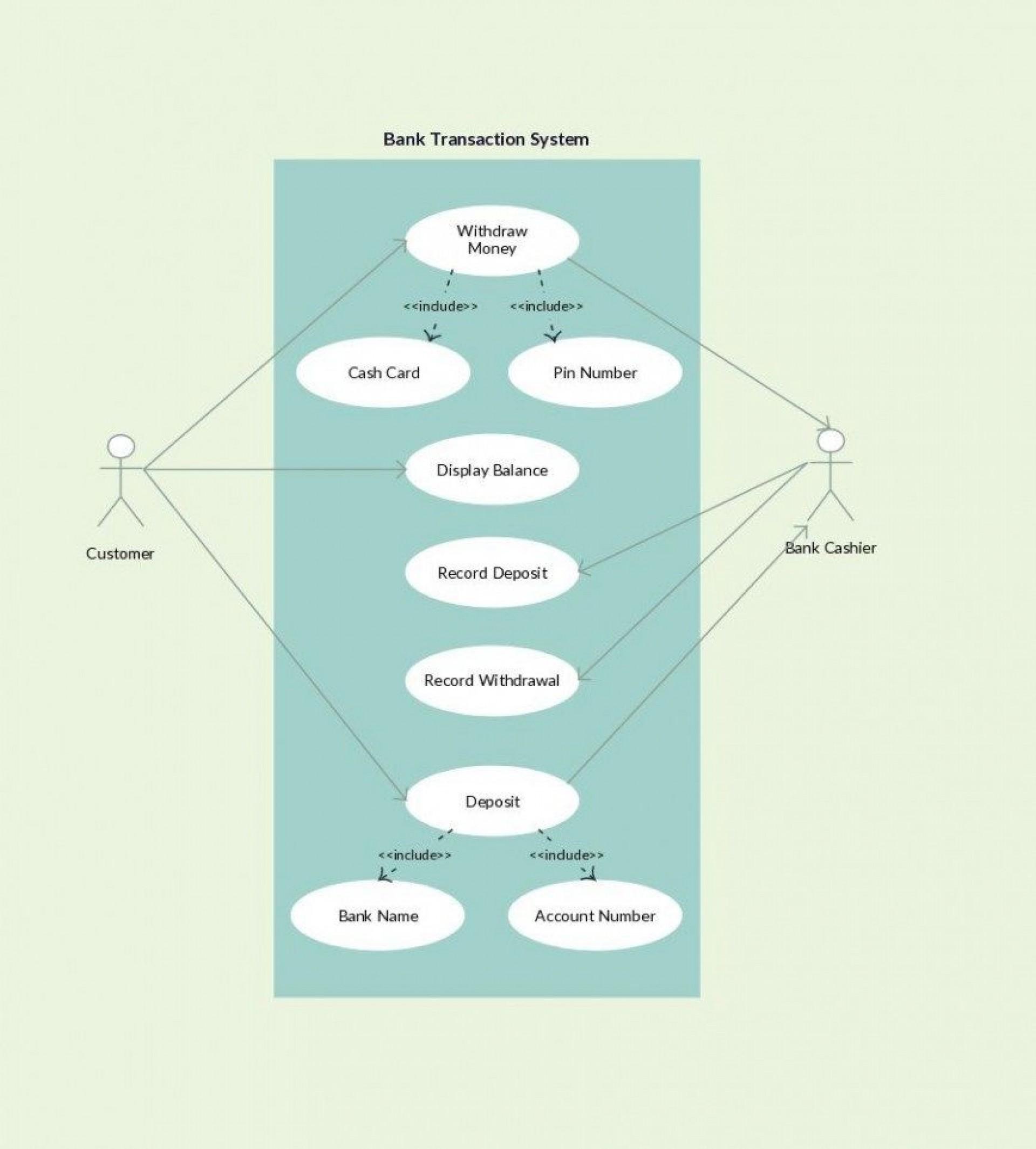008 Outstanding Uml Diagram Template Visio 2010 High Resolution  Model Download Clas1920