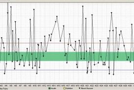 008 Phenomenal Blood Glucose Diary Template Image