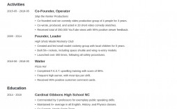 008 Phenomenal College Admission Resume Template Highest Clarity  Templates App Sample Application Microsoft Word