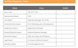 008 Rare Incident Response Plan Template Highest Clarity  Example San For Small Busines Pdf