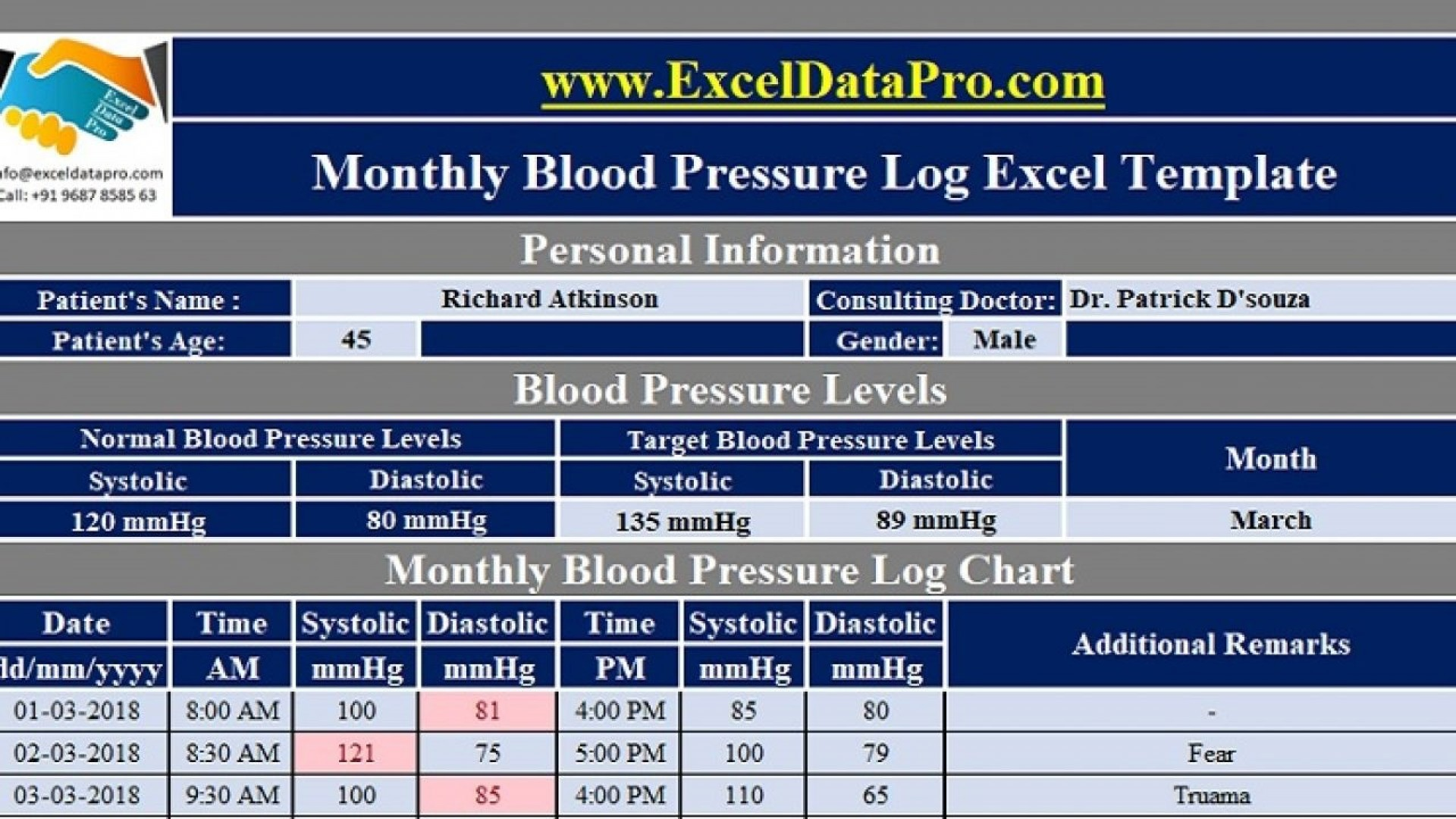008 Remarkable Blood Pressure Log Template High Definition  Printable Free Sheet Chart1920