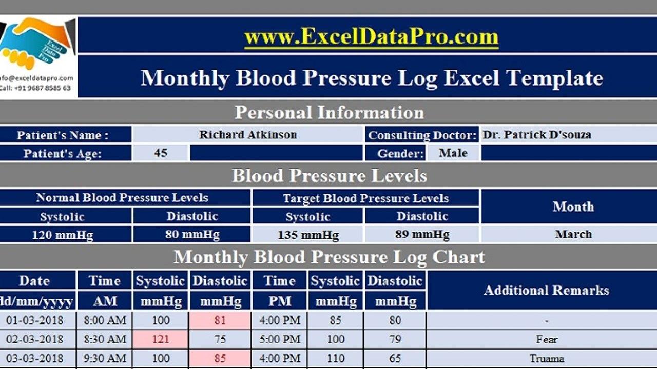 008 Remarkable Blood Pressure Log Template High Definition  Printable Free Sheet ChartFull