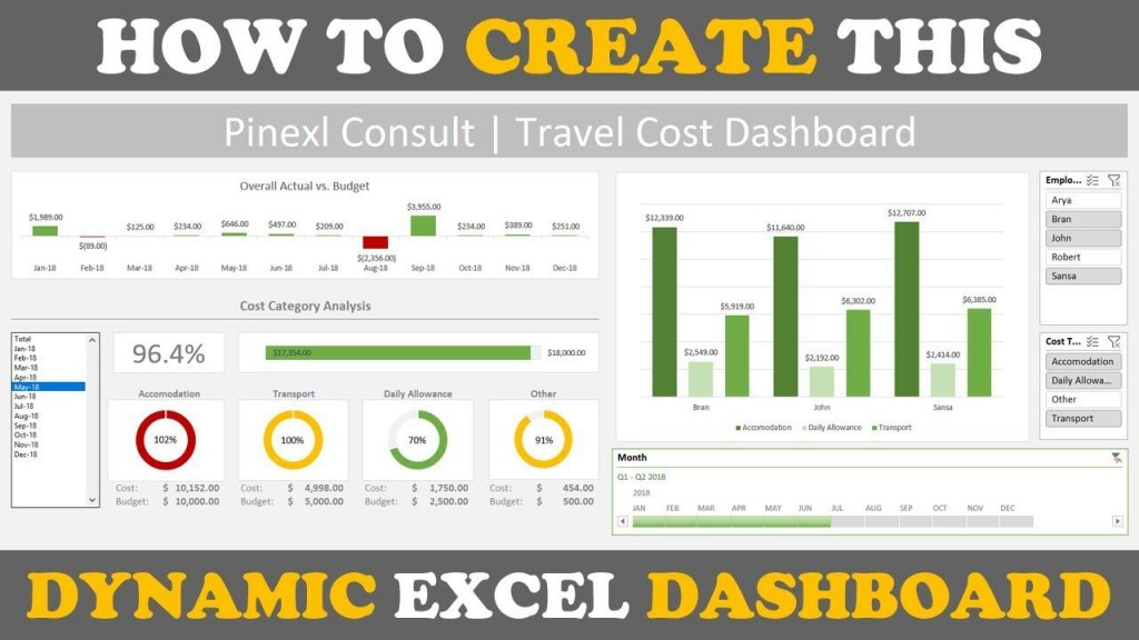 008 Remarkable Excel Dashboard Example Free Download Sample Large