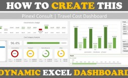 008 Remarkable Excel Dashboard Example Free Download Sample