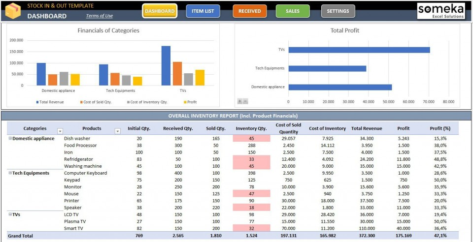 008 Remarkable Inventory Tracking Excel Template Photo  Retail Tracker Microsoft960
