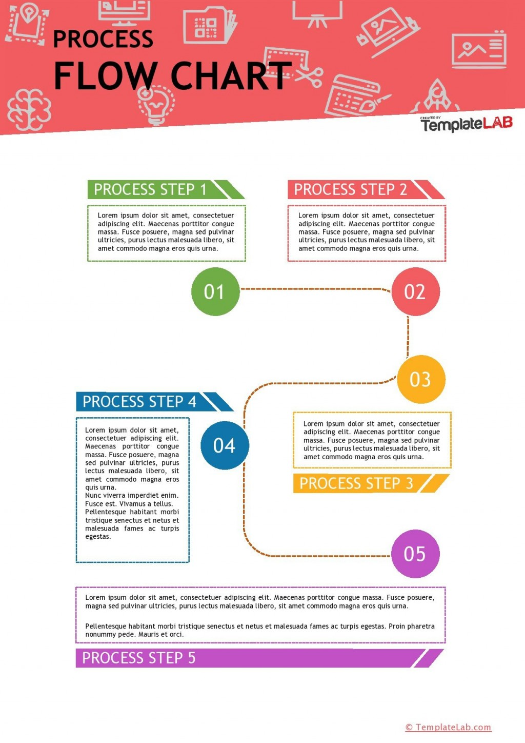 008 Remarkable Proces Flow Chart Template Excel Download Photo  FreeLarge