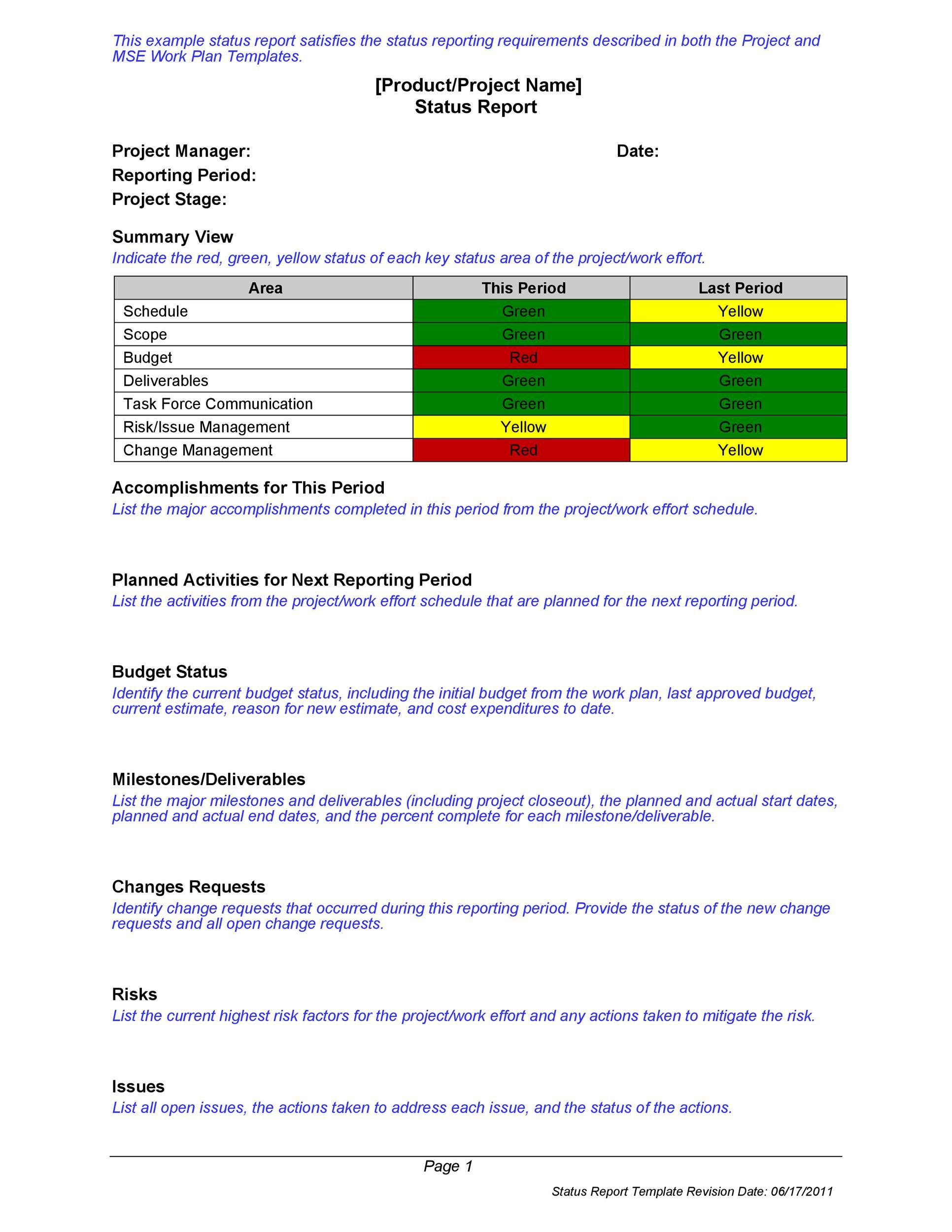 008 Remarkable Project Management Weekly Statu Report Template Ppt Picture  Template+powerpointFull