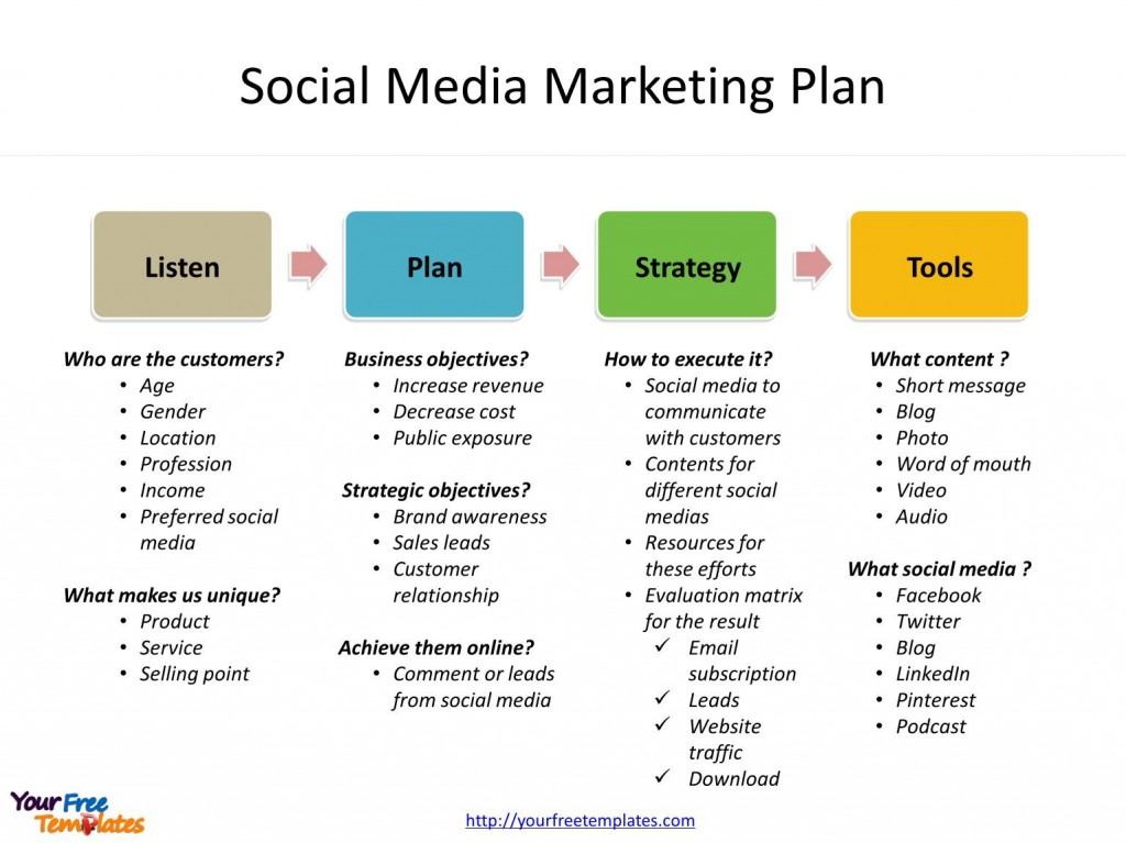 008 Sensational Social Media Plan Template Image  Free Download Ppt Marketing ExcelLarge