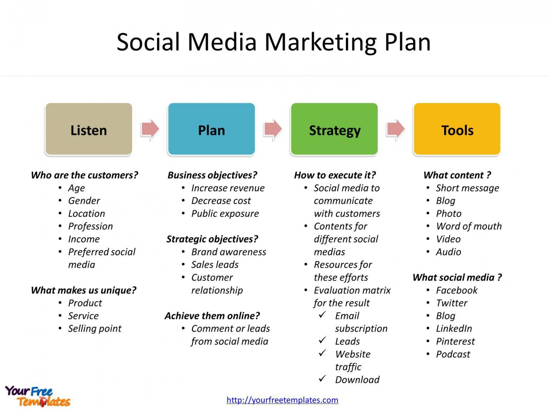 008 Sensational Social Media Plan Template Image  Free Download Ppt Marketing Excel1920