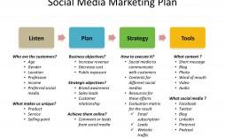 008 Sensational Social Media Plan Template Image  Pdf Marketing Powerpoint