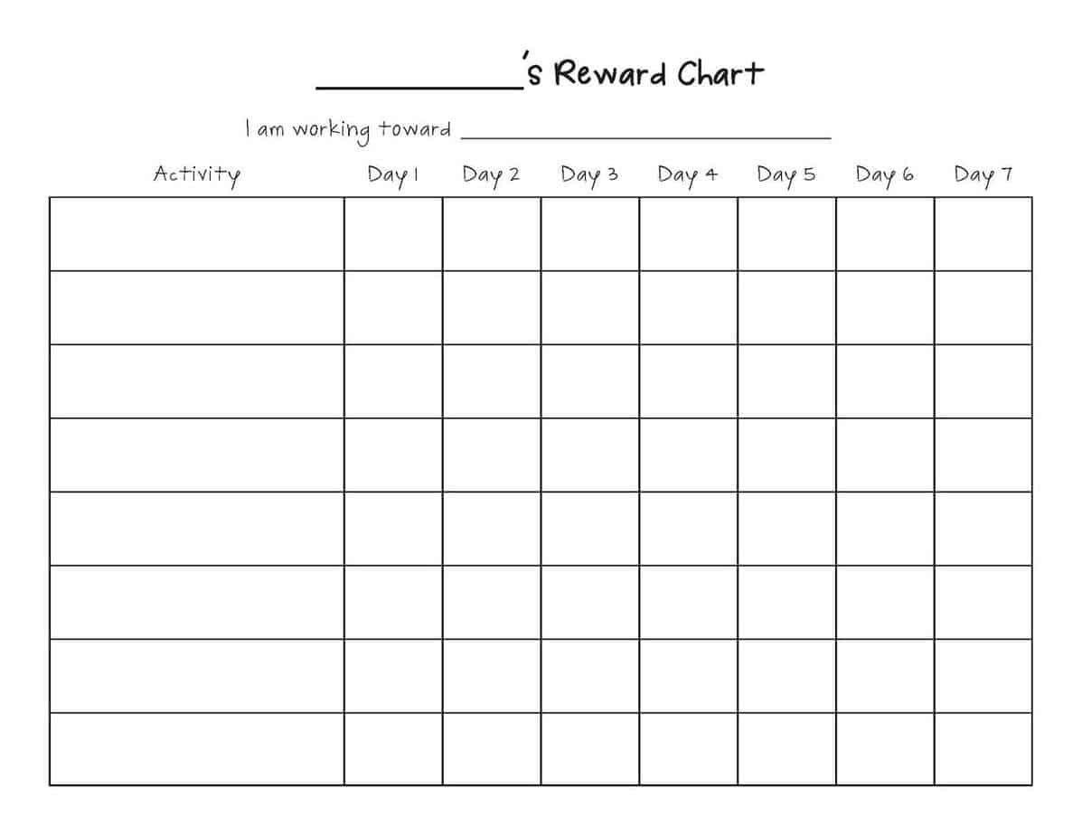 008 Sensational Weekly Behavior Chart Template Design  Pdf ClassroomFull