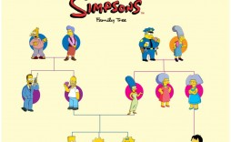 008 Shocking Family Tree Template Online Design  Free Maker Excel