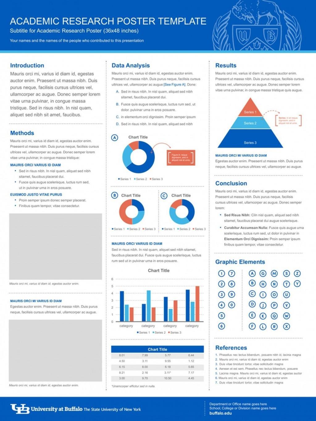 008 Shocking Scientific Poster Presentation Template Free Download Sample Large