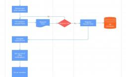 008 Singular Online Flow Chart Template Inspiration  Flowchart Proces Diagram