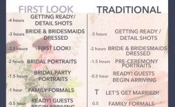 008 Singular Wedding Day Itinerary Template Sample  Timeline Reception Free For Bridal Party