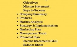008 Staggering Busines Plan Format Word Doc Image  Template Free Download Example Document