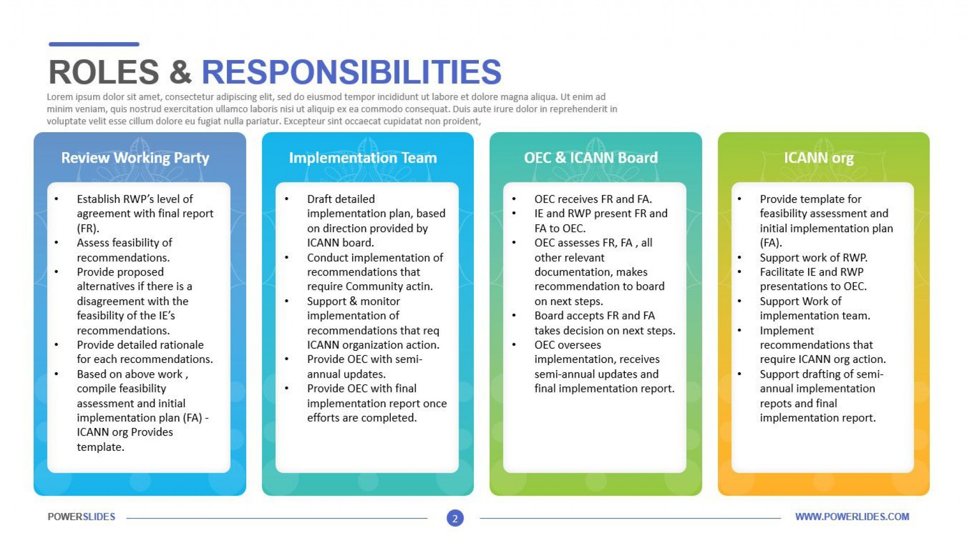 008 Staggering Project Role And Responsibilitie Template Powerpoint Concept 1920
