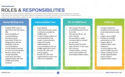 008 Staggering Project Role And Responsibilitie Template Powerpoint Concept