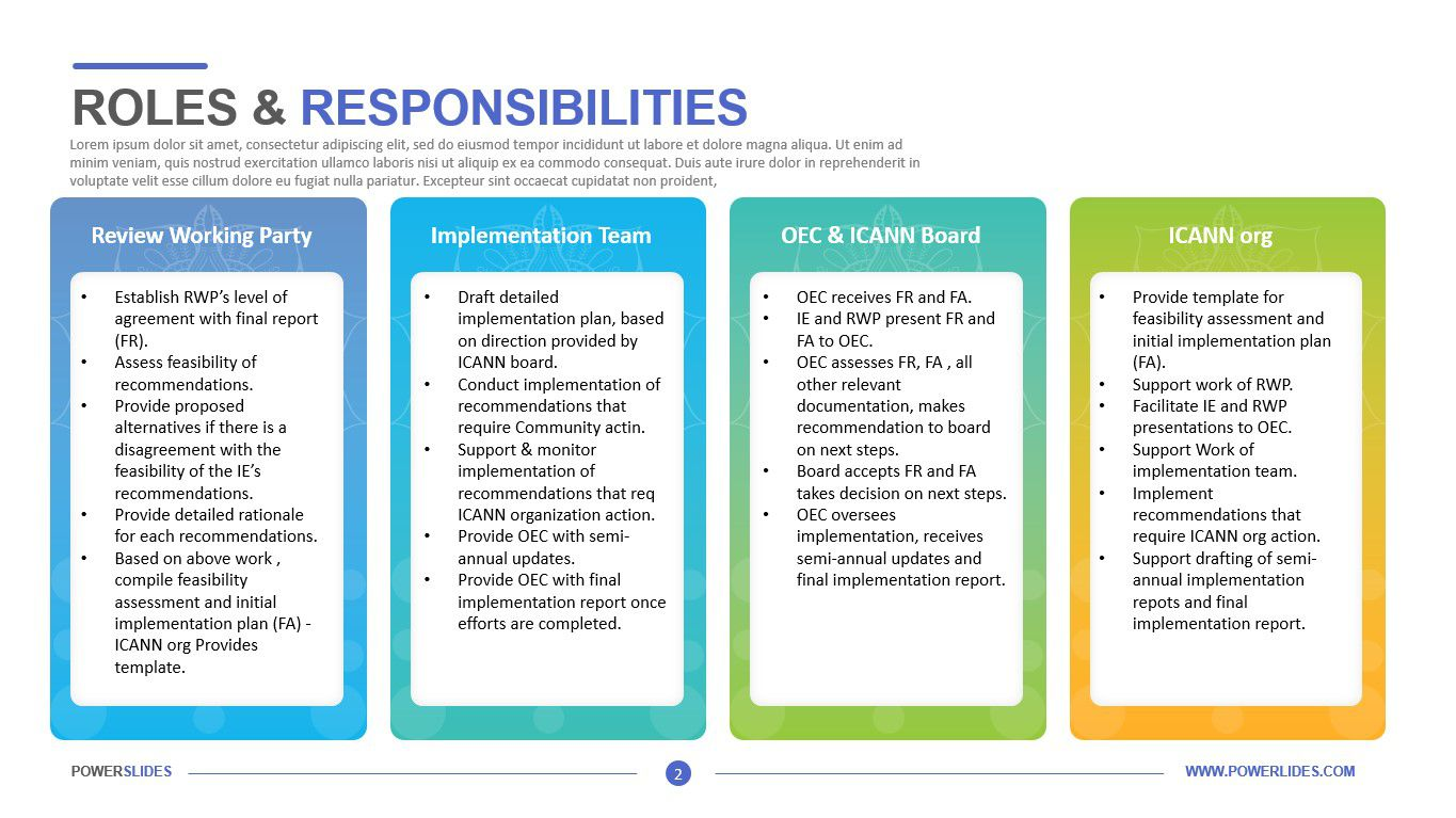 008 Staggering Project Role And Responsibilitie Template Powerpoint Concept Full