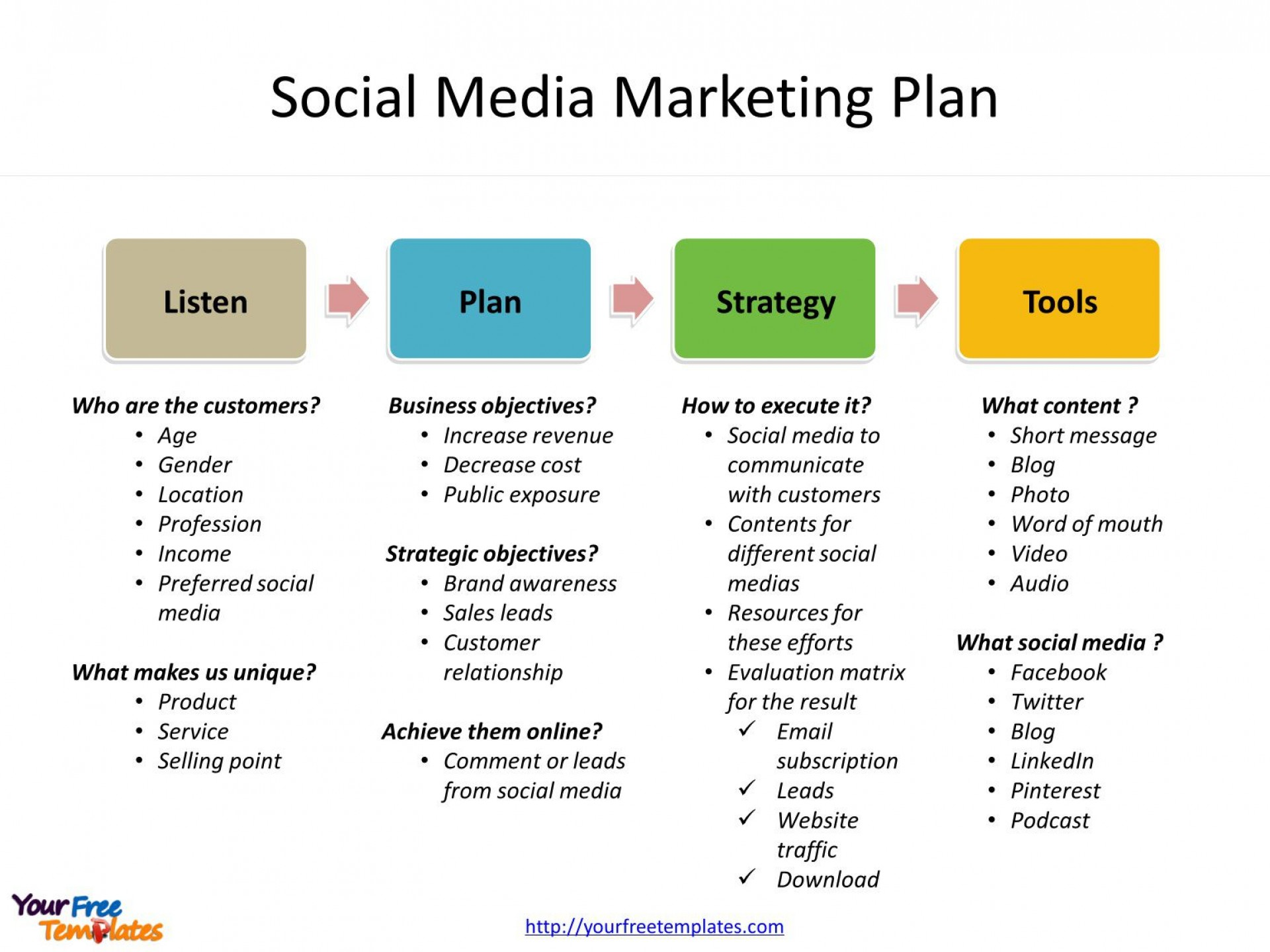 008 Staggering Social Media Planning Template Concept  Plan Sample Pdf Hubspot Excel Free Download1920