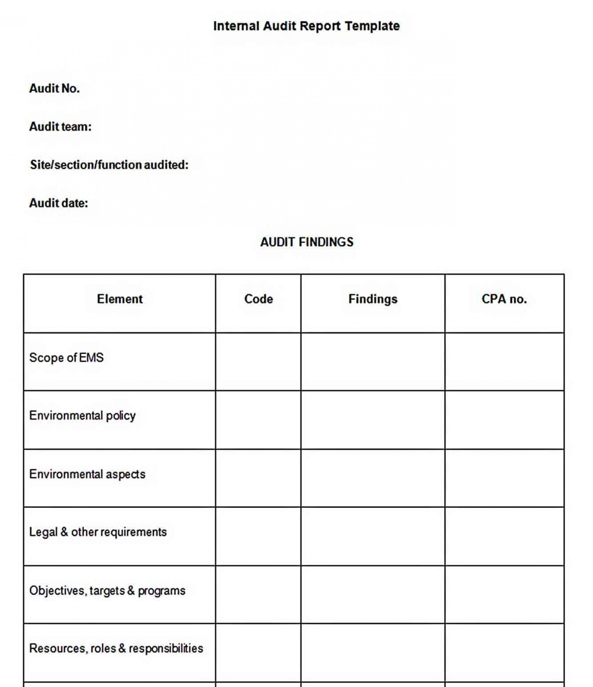 008 Stirring Internal Audit Report Template Highest Clarity  Powerpoint Format In Word Download Free1920