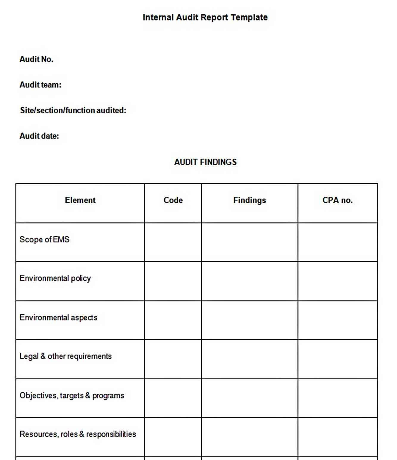 008 Stirring Internal Audit Report Template Highest Clarity  Powerpoint Format In Word Download FreeFull