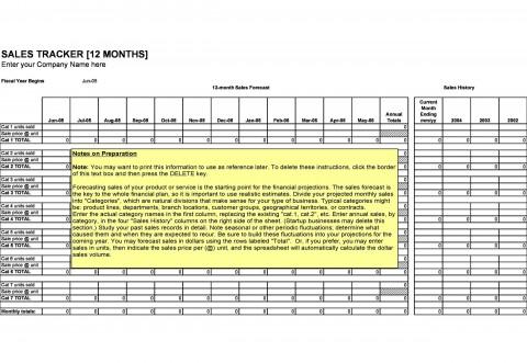 008 Stirring Sale Plan Template Word Sample  Compensation Free Busines480