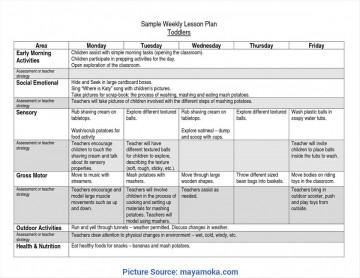 008 Striking Lesson Plan Template For Preschool Highest Quality  Format Teacher Free Printable360