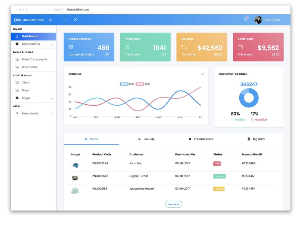 008 Striking Project Management Bootstrap Template Free Download Design Large