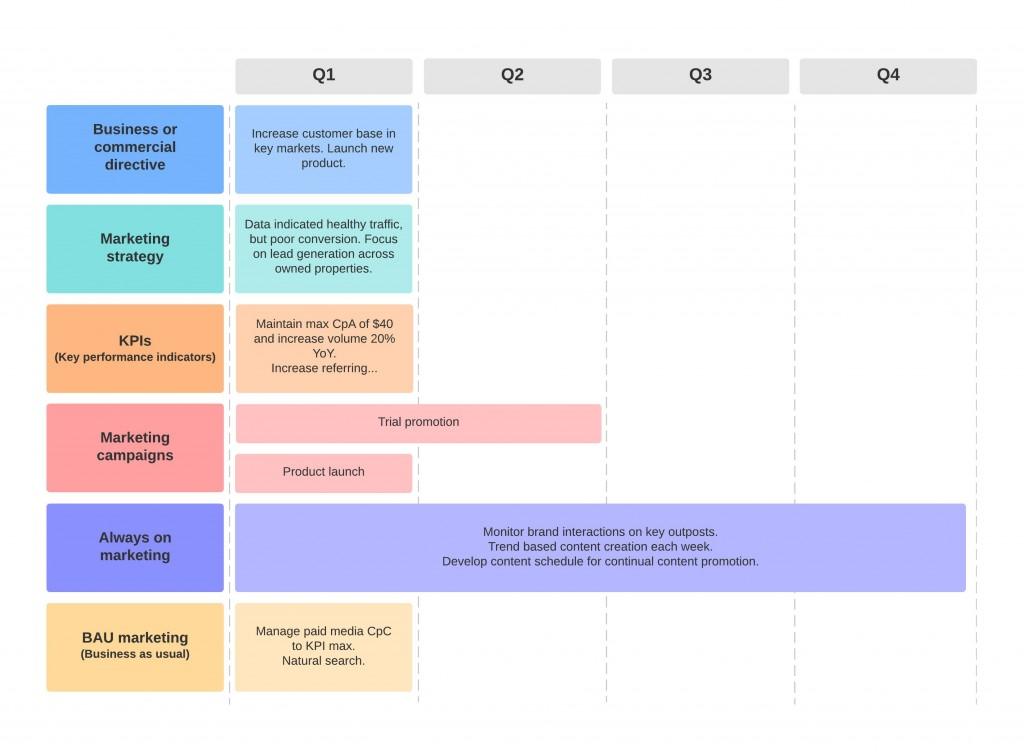 008 Stunning Digital Marketing Plan Template Concept  .xl DocLarge